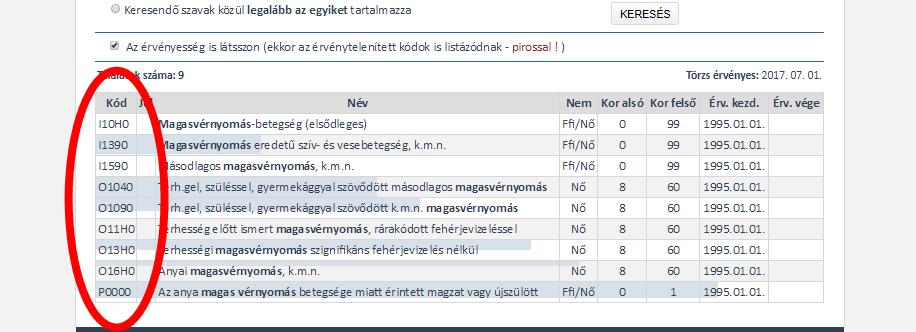 Magas vérnoymás adókedvezménye - speckotime.hu
